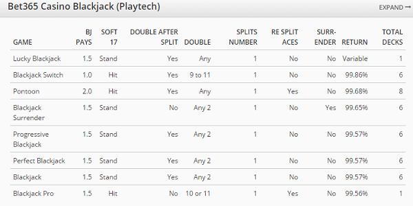 Bet365 Blackjack