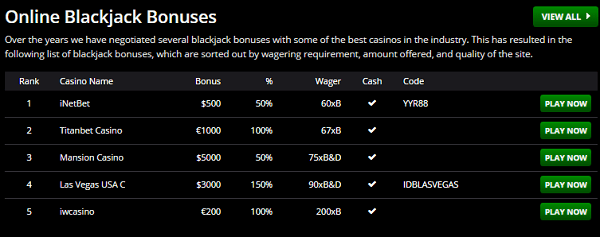 Free Black Jack Games