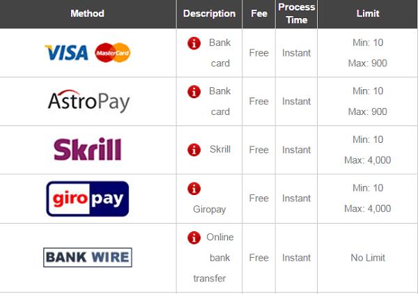 Net Bet payment